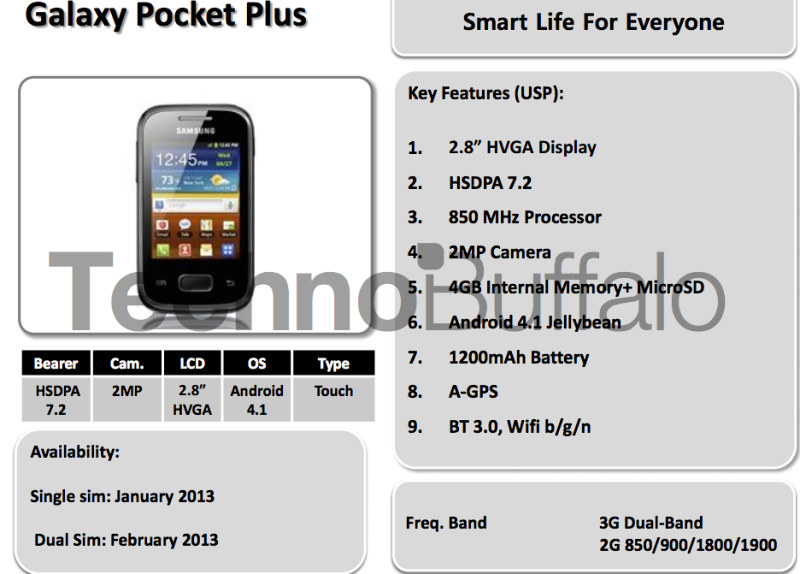 Samsung Galaxy Pocket Plus 01